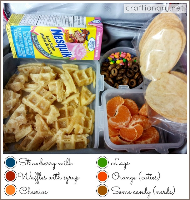 Toddler Preschoolers And Kids School Lunch Ideas