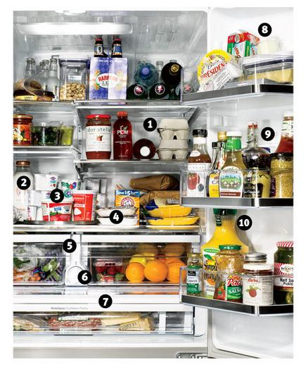 Organize Refregerator shelfs and drawers