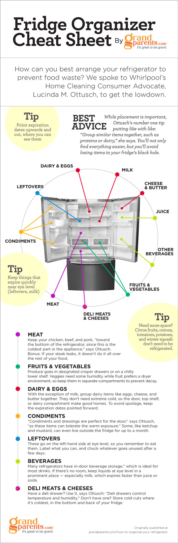 refrigerator organizing