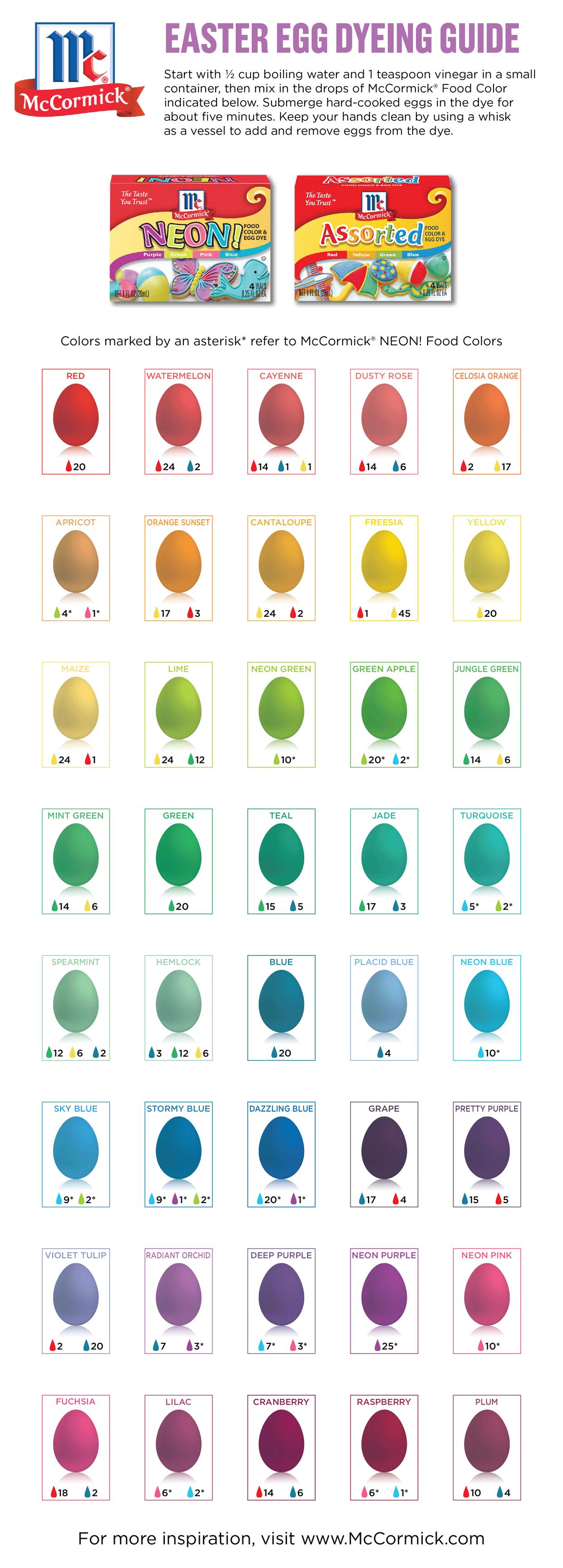 dye shades for easter eggs