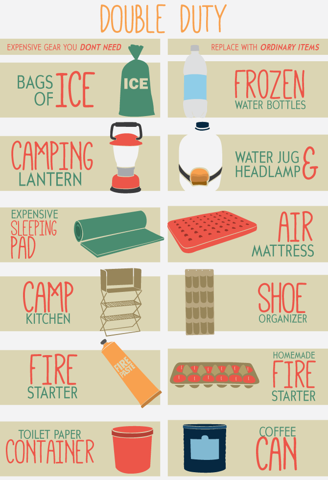 camping hacks for families